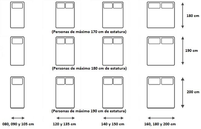 medidas de camas con dimensiones indicadas