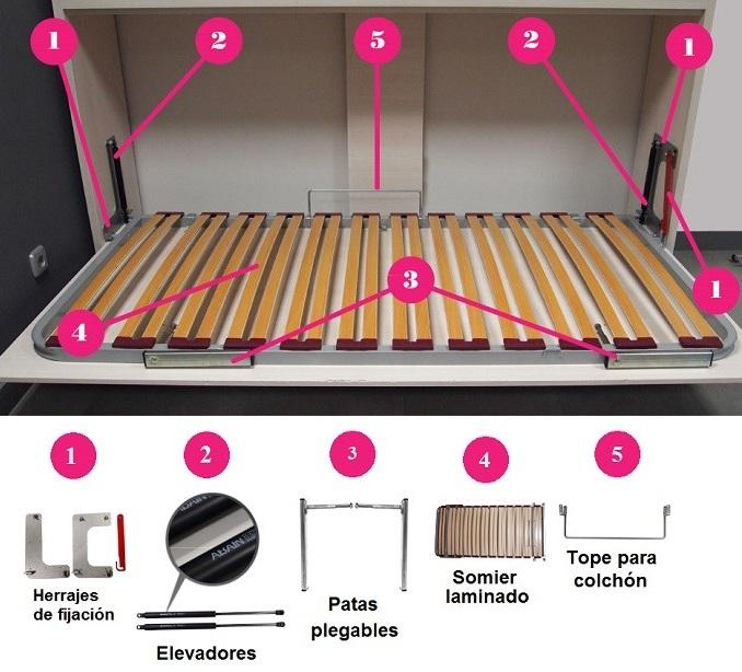 Opiniones sobre camas abatibles horizontales y verticales - Hacer una cama abatible ...