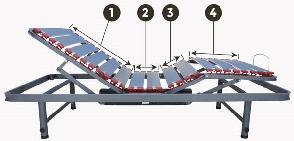 segmentos planos articulacion cama electrica